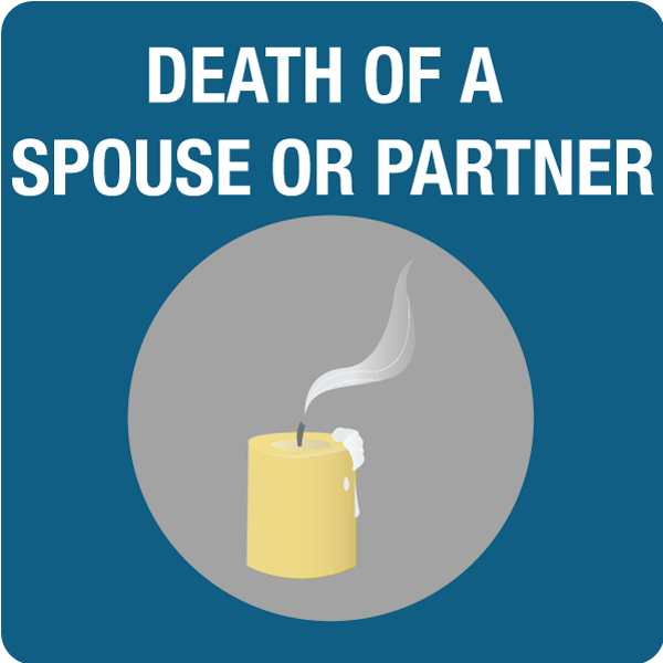 Death of a Spose or Partner