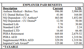 Employee Paid Benefit