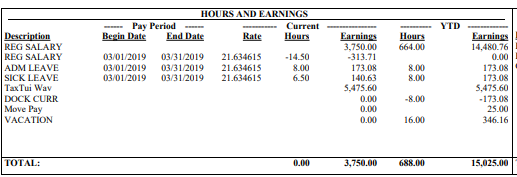 Hous and Earnings