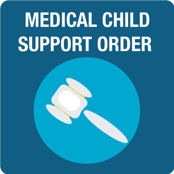 Medical Child Support Order