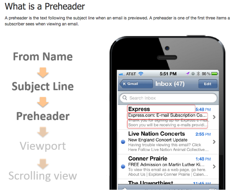 Salesforce Marketing Cloud - What's a pre-header?