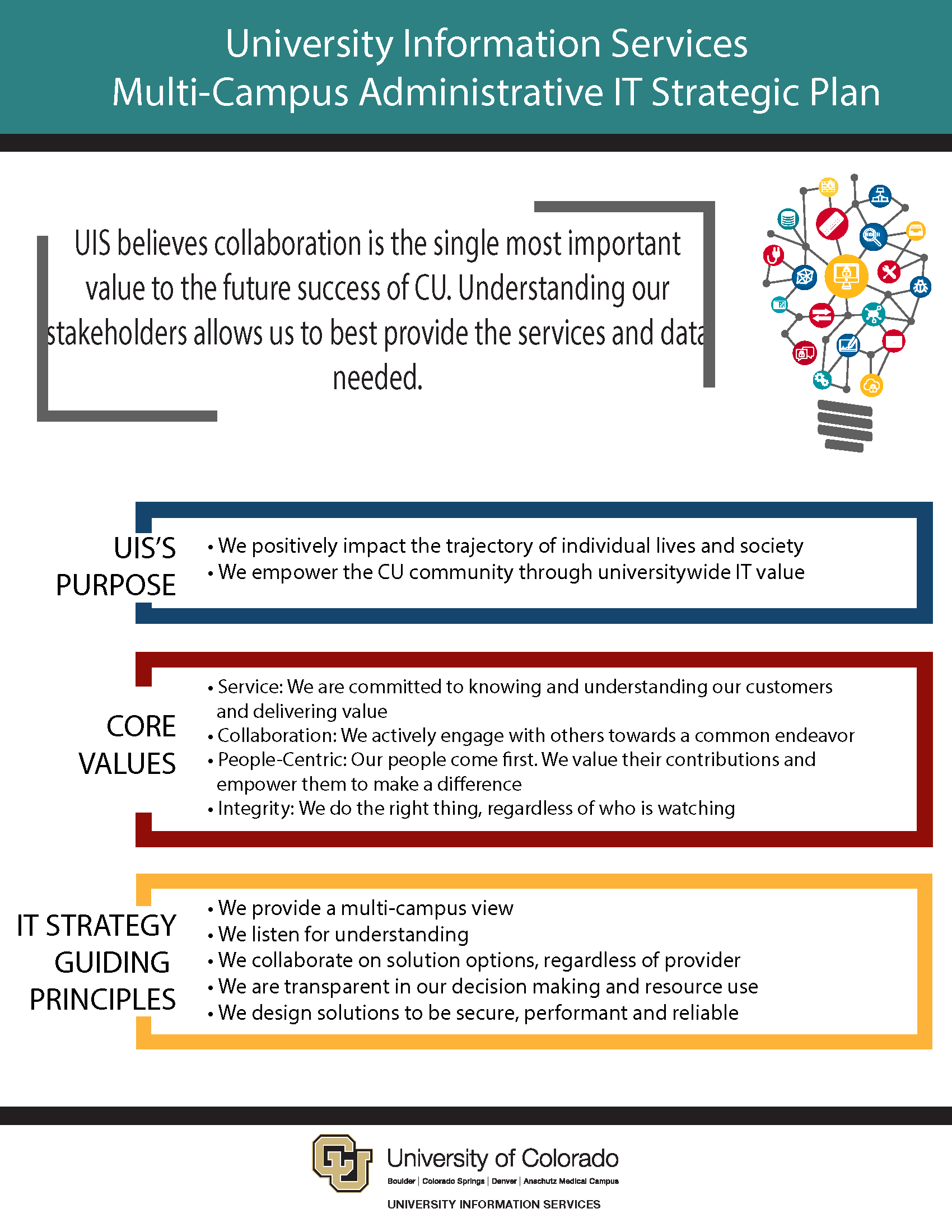 Strategic Priorities Graphic_Page 1