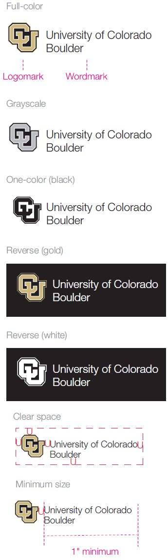 University of Colorado Boulder signature