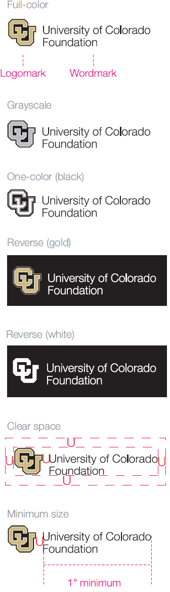 CU Foundation signature